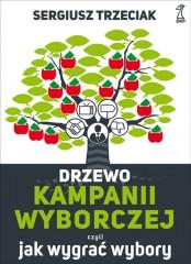 Drzewo kampanii wyborczej