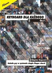 Keyboard dla każdego część 1